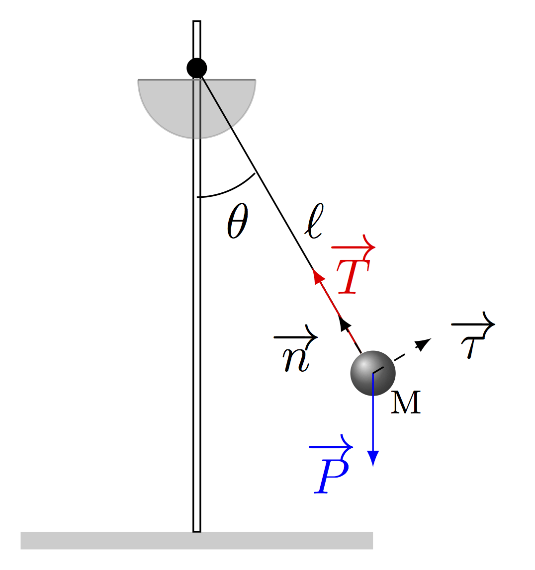 image pendule simple